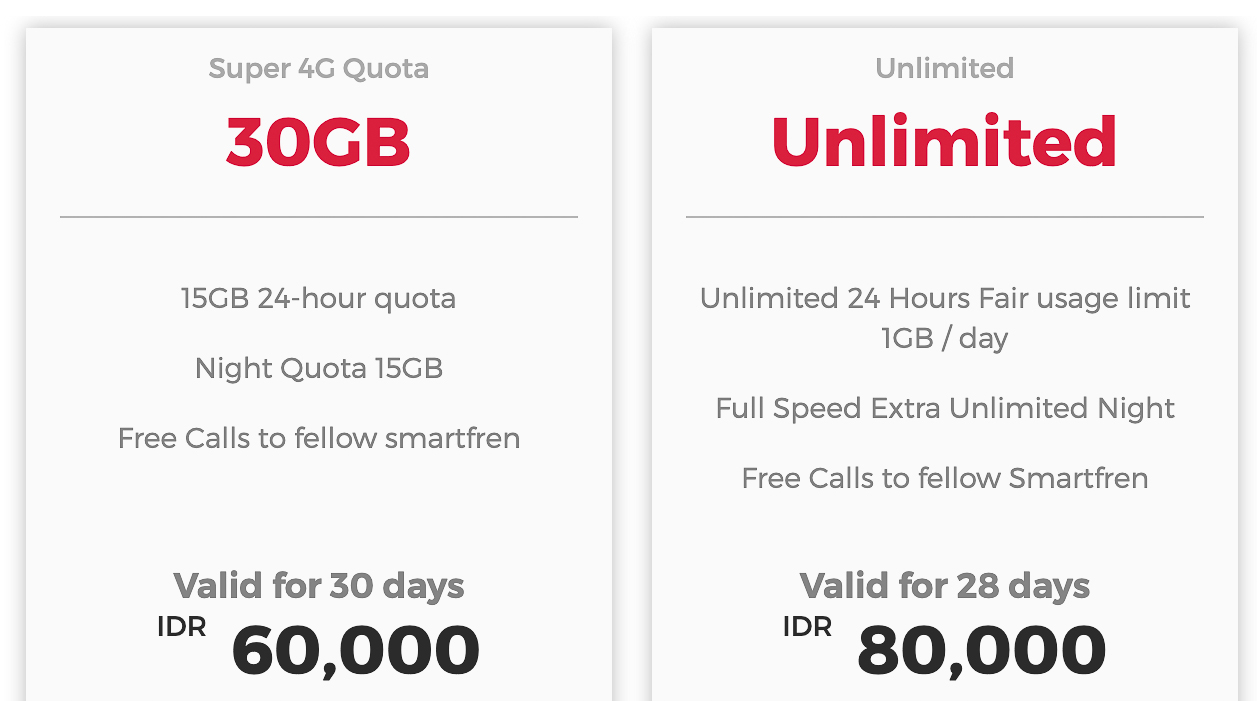 smartfren indonesia sim card price 2021
