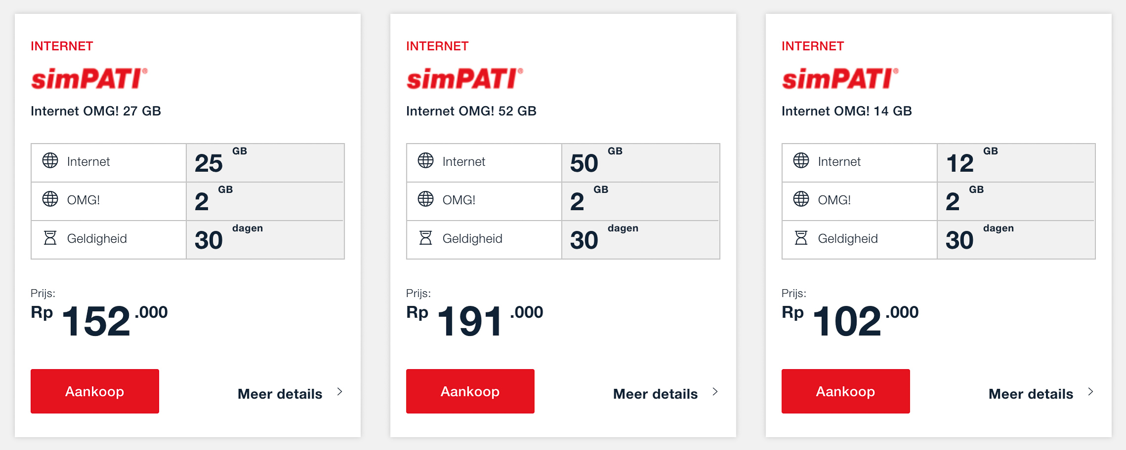 telkomsel indonesia sim card price 2021