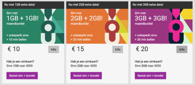 best netherlands sim card vodafone